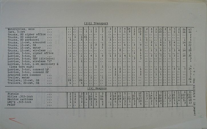 Infantry Divisional Signals WE II 219 2 - page 7.jpg