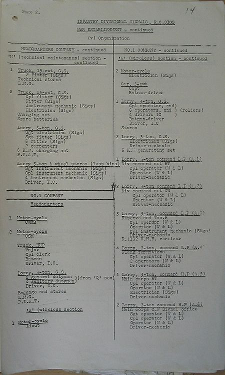 Infantry Divisional Signals WE II 219 1 - page 7.jpg