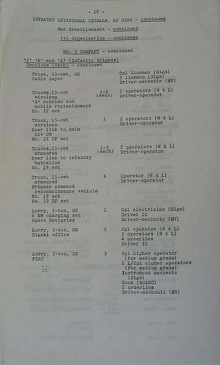 Infantry Divisional Signals WE II 219 2 - page 18.jpg