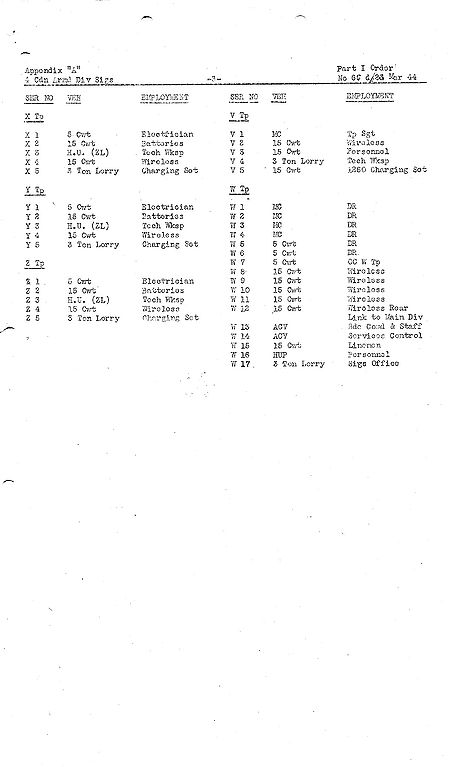 4th Divisional Signals tactical vehicle markings - March 1944 - page 3.jpg