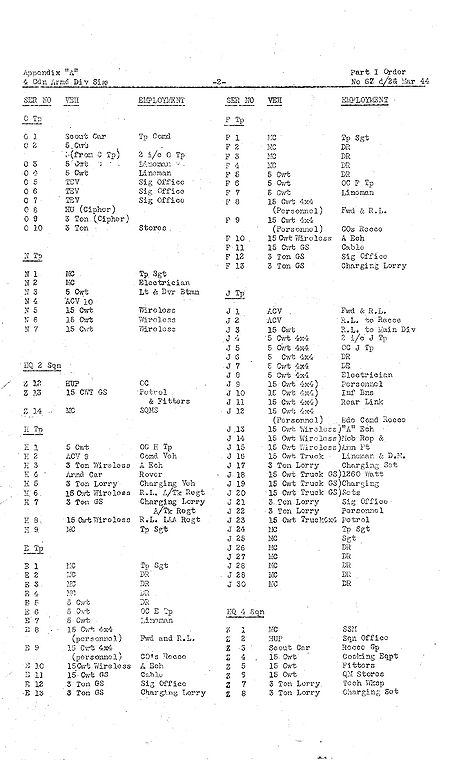 4th Divisional Signals tactical vehicle markings - March 1944 - page 2.jpg