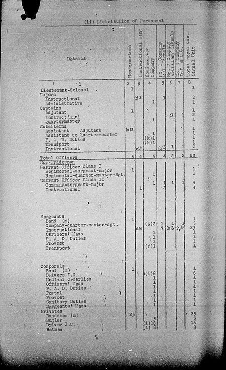 Canadian Signals Holding Unit WE IV 1940 113 1 - page 3.jpg