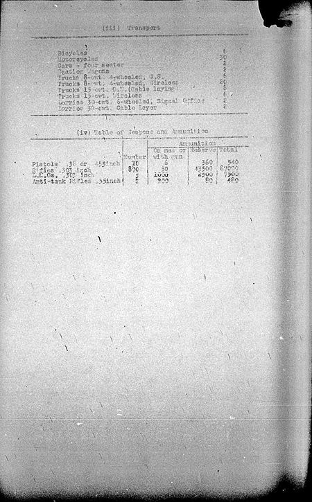 Canadian Signals Holding Unit WE IV 1940 113 1 - page 6.jpg