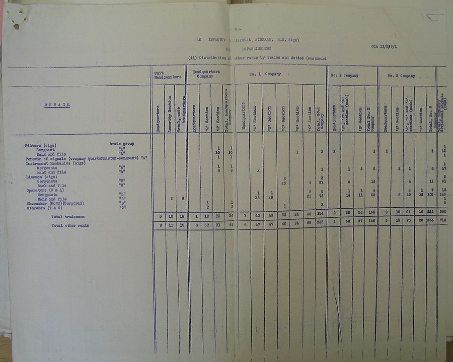 Infantry Divisional Signals WE II 219 1 - page 4.jpg