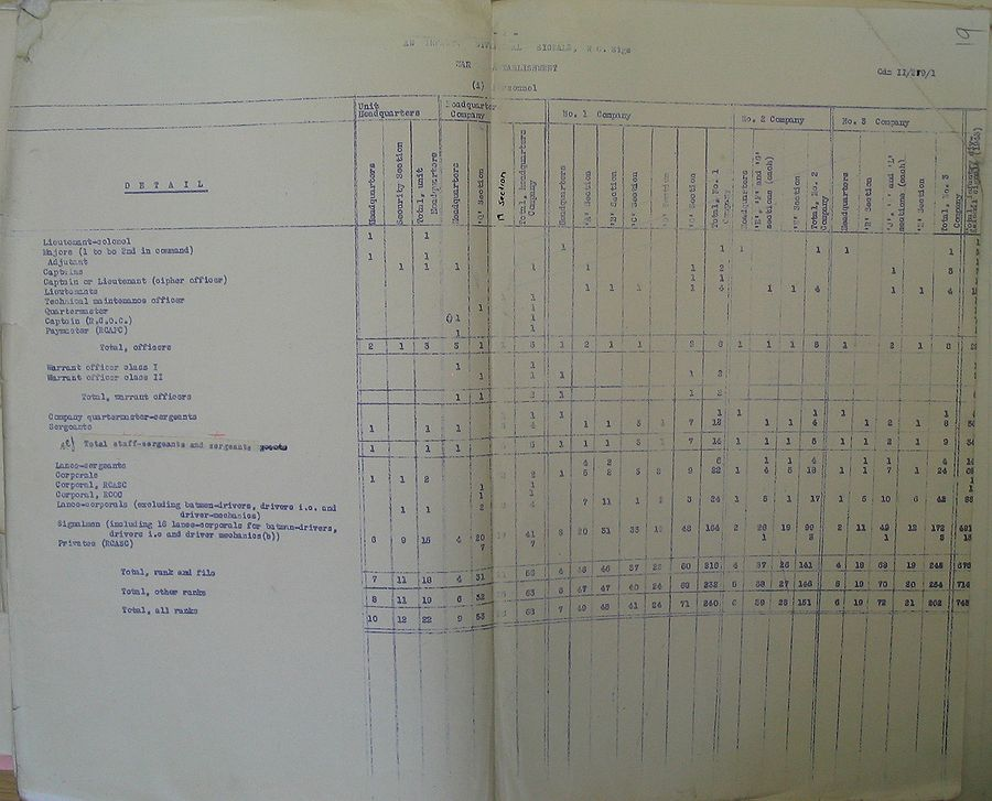 Infantry Divisional Signals WE II 219 1 - page 2.jpg