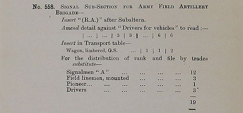 Signal Sub-Section for RFA Brigade WE 1918 02 27 - page 1.jpg