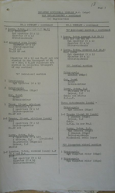 Infantry Divisional Signals WE II 219 1 - page 8.jpg