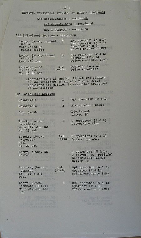 Infantry Divisional Signals WE II 219 2 - page 12.jpg
