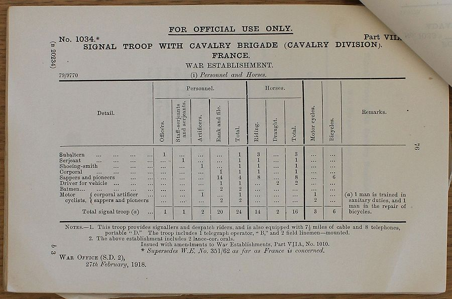 Signal Troop with Cavalry Brigade (Cavalry Division) WE 1918 02 27 - page 1.jpg