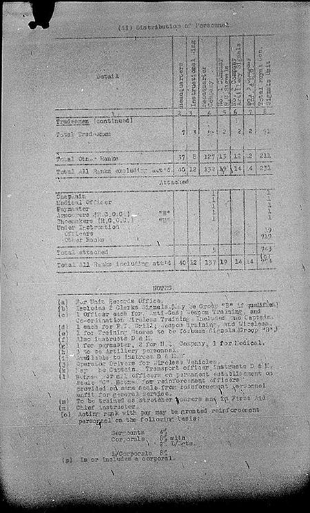 Canadian Signals Holding Unit WE IV 1940 113 1 - page 5.jpg