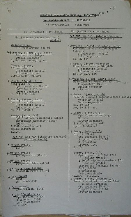 Infantry Divisional Signals WE II 219 1 - page 11.jpg