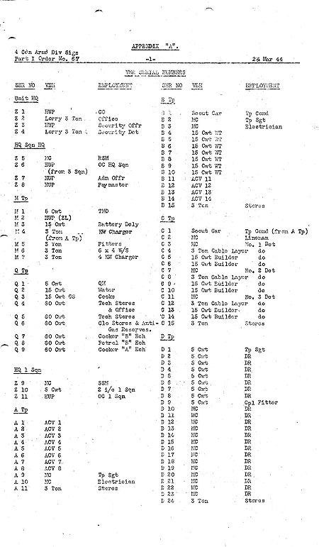 4th Divisional Signals tactical vehicle markings - March 1944 - page 1.jpg