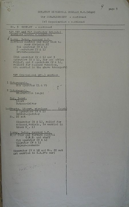 Infantry Divisional Signals WE II 219 1 - page 12.jpg