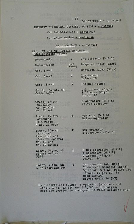 Infantry Divisional Signals WE II 219 2 - page 15.jpg